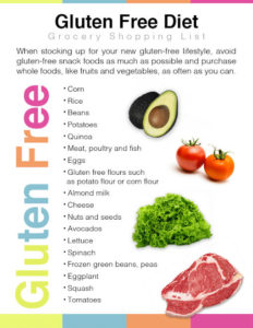 The Complete Guide To Gluten Free Diet & Celiac Disease ...